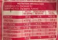 Pascall Pink & White Marshmallows - Nutrition facts - en