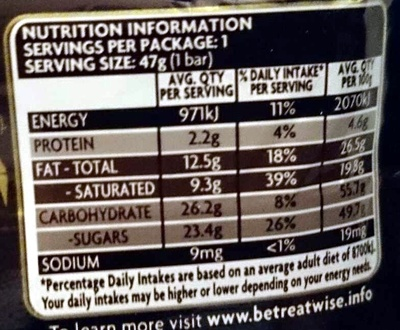 Cherry Ripe Special Edition Double Dipped - Nutrition facts - en