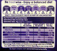 Marvellous Creations Raspberry Lemonade - Nutrition facts - en