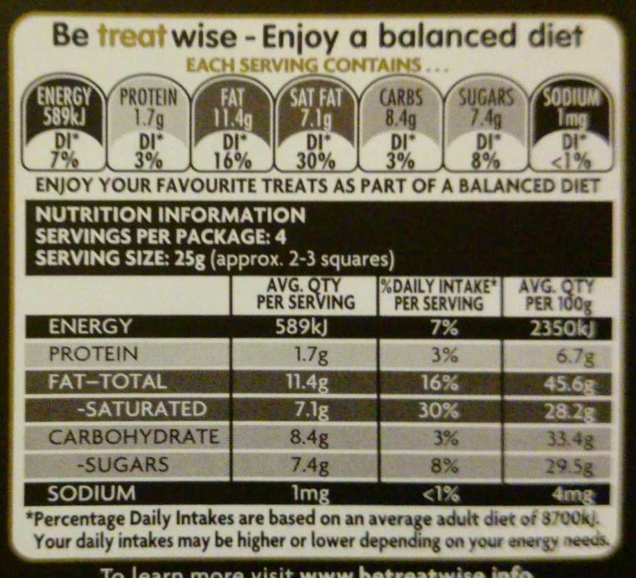 Dark Chocolate orange - Nutrition facts
