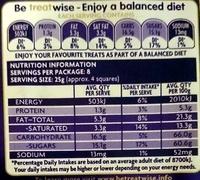 Dairy Milk Tropical Pineapple - Nutrition facts - en