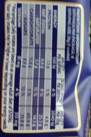 Classic Cookies Chocolate Chip - Nutrition facts - en