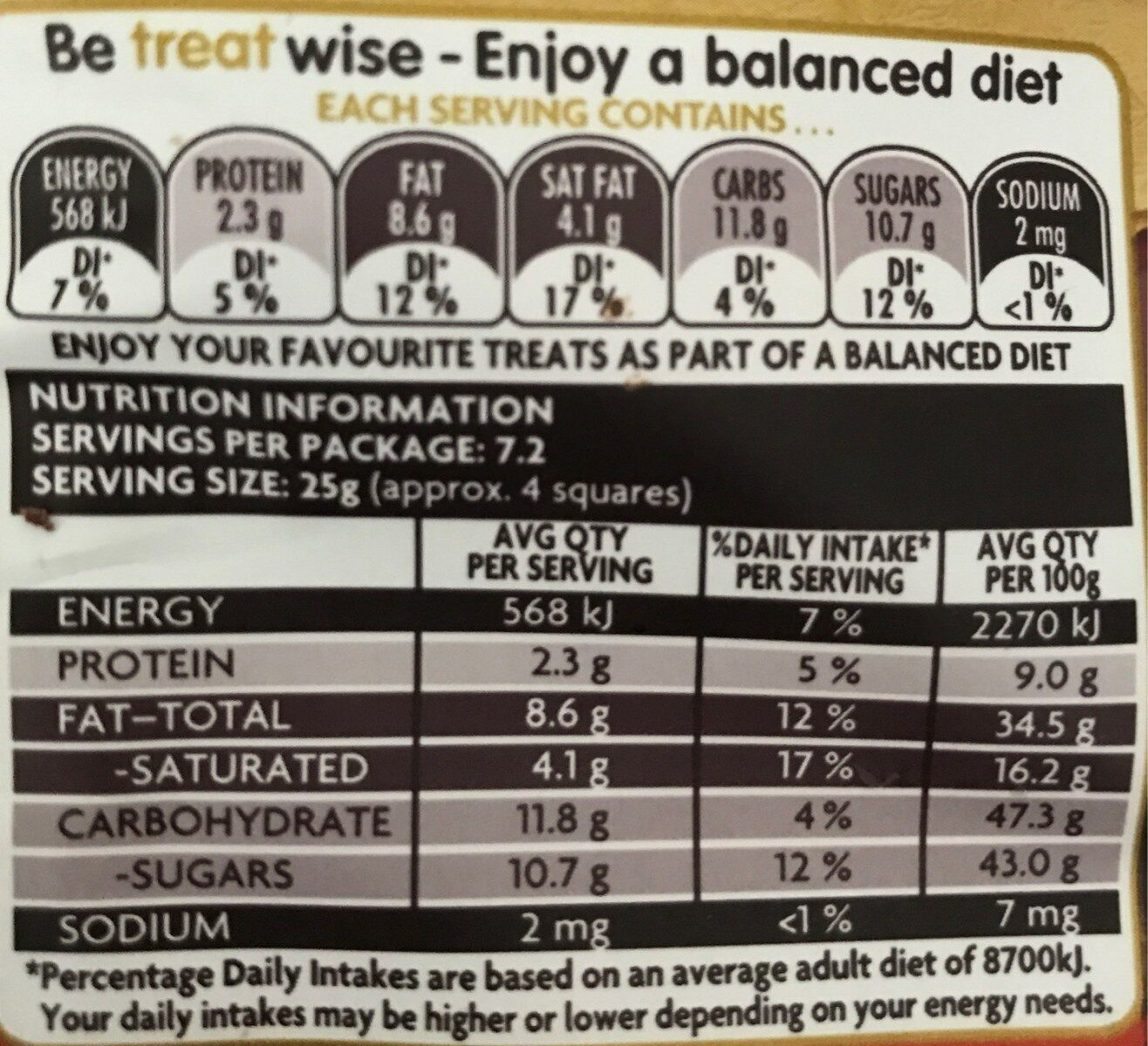 Old Gold Dark chocolate - Nutrition facts