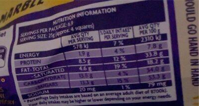 Marble Caramilk - Valori nutrizionali - en