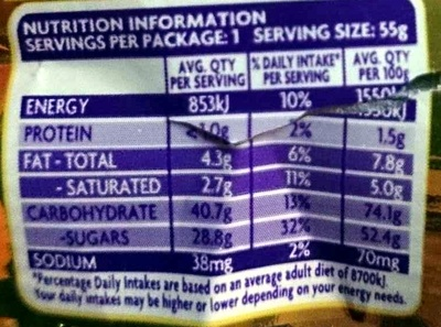 Fry's Turkish Delight - Nutrition facts