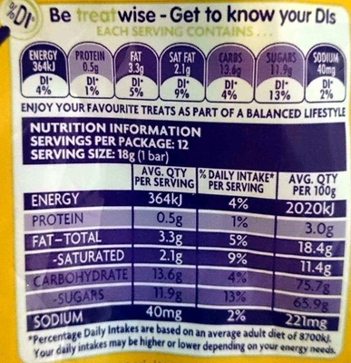 Cadbury Crunchie 12 Treat Size - Nutrition facts - en