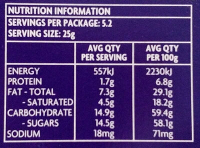 Humpty Dumpty - Nutrition facts