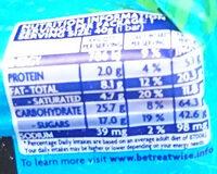 Summer Roll - Nutrition facts - en
