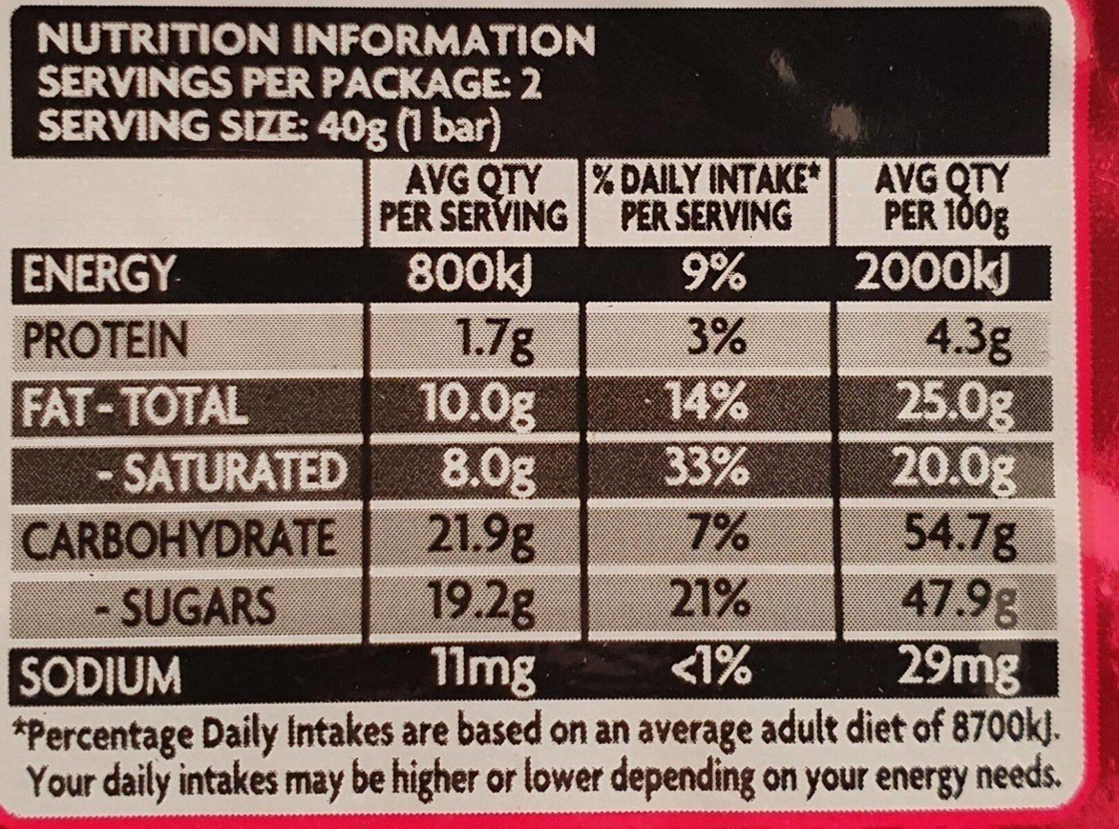 Cherry Ripe - Valori nutrizionali - en