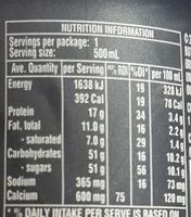 Iced Chocolate - Nutrition facts