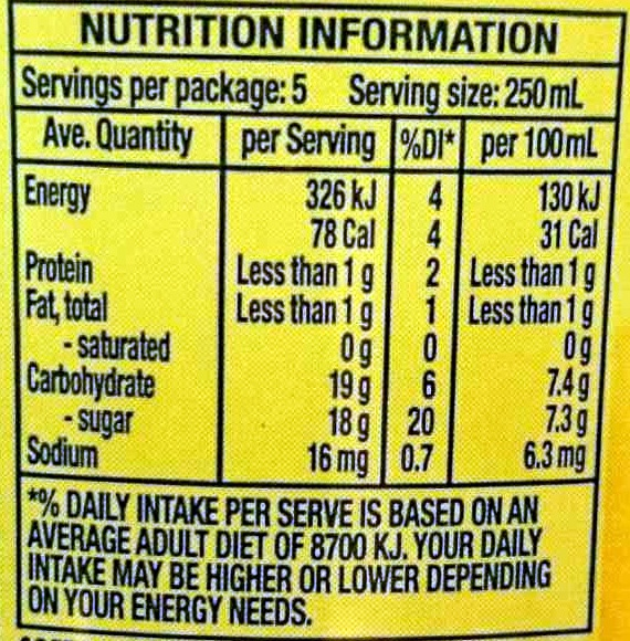 Orange & Mango With Natural Mineral Water - Nutrition facts - en