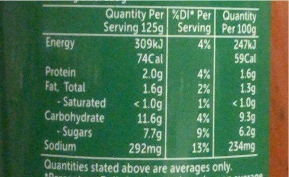 Pasta sauce - Voedingswaarden - en