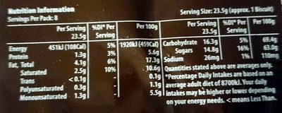 Rocky Road Mallows - Nutrition facts