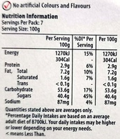 Traditional Plum Pudding - Nutrition facts