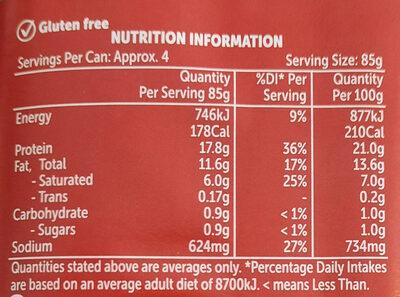 Corned Beef - Nutrition facts - en