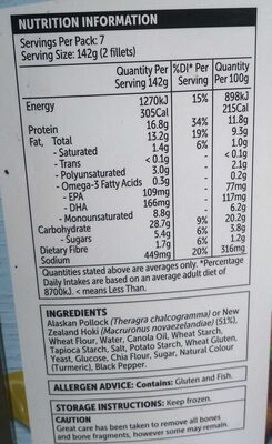 Crumbled Fish Fillets - Nutrition facts - en