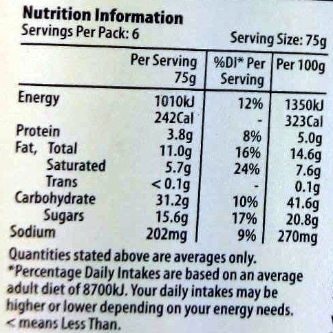 Custard Filled Pecan Danish - Nutrition facts - en