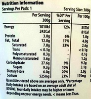 Creamy Pumpkin Soup - Nutrition facts