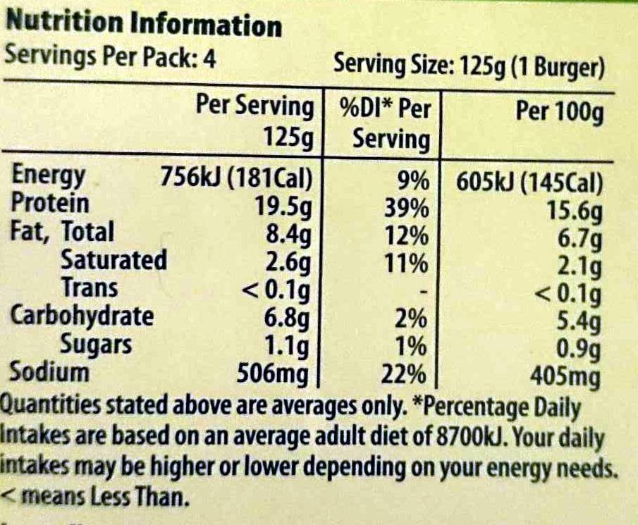 Homestyle Chicken Burgers - Voedingswaarden - en