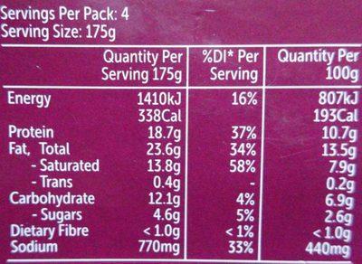 Quiche Lorraine - Nutrition facts