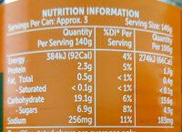 Spaghetti in Tomato Sauce - Informations nutritionnelles - en