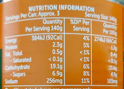 Spaghetti in Tomato Sauce - Informations nutritionnelles