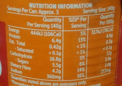 Baked Beans in Tomato Sauce - Informations nutritionnelles - en