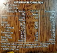 Butter Chicken - Nutrition facts