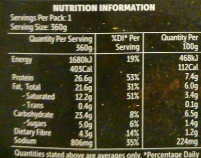 Slow cooked pork - Nutrition facts