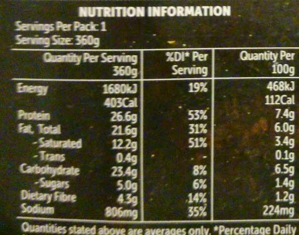 Slow cooked pork - Informations nutritionnelles - en