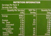 Vegetable mash - Nutrition facts