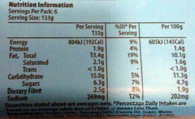 Creamy Potato Salad - Nutrition facts