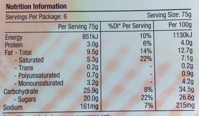 Strawberry Cheesecake - Nutrition facts