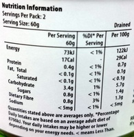 Homebrand Water Chestnuts - Nutrition facts