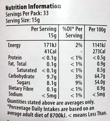 Breakfast Marmalade - Nutrition facts