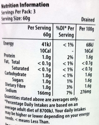 Homebrand Asparagus Spears - Nutrition facts