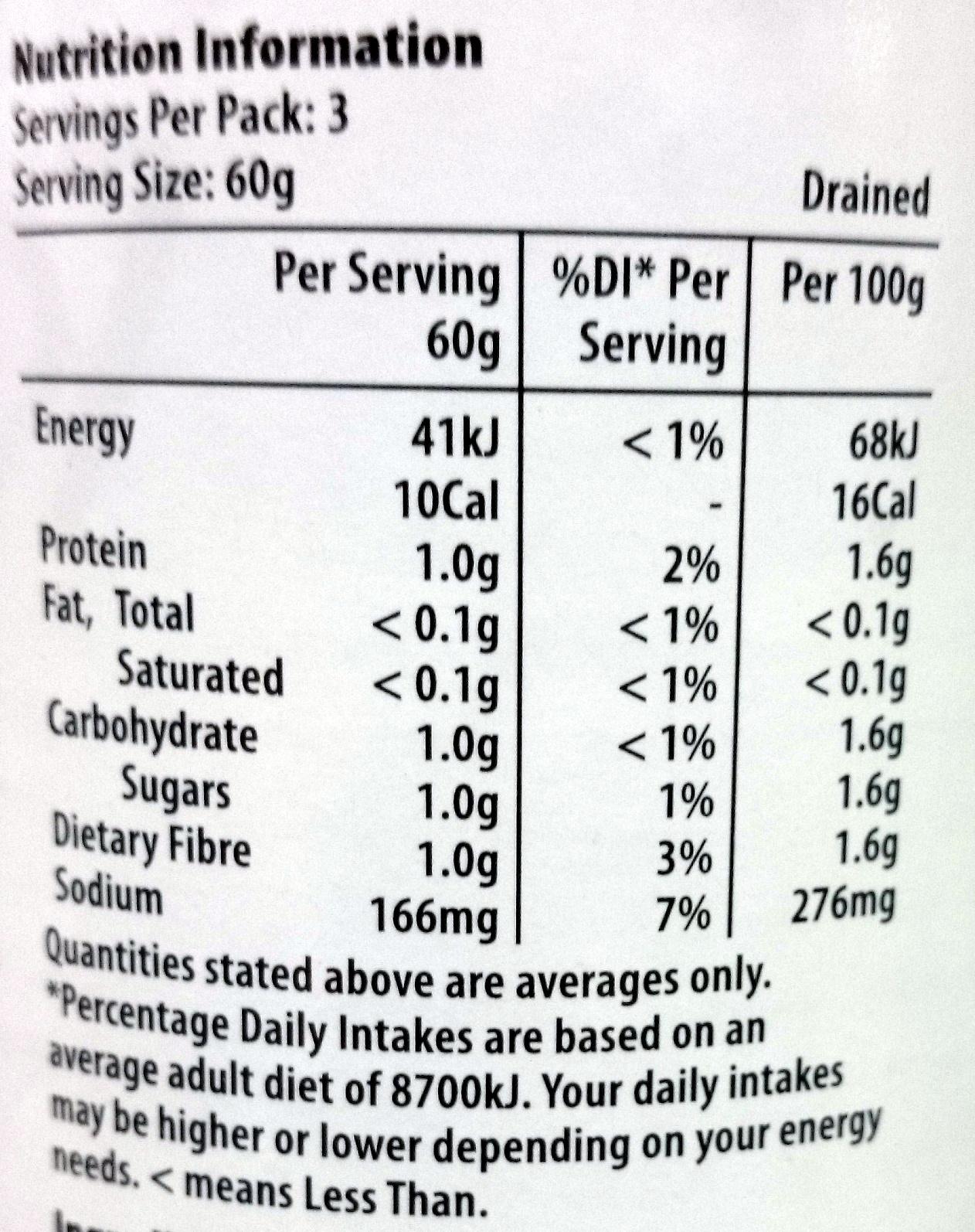 Homebrand Asparagus Spears - Nutrition facts - en