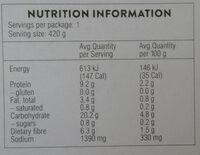 Creamy Chicken & Vegetable Soup - Nutrition facts - en
