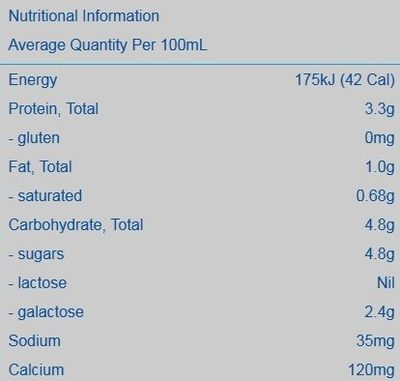 Liddels Lactose Free Low Fat Milk - Nutrition facts