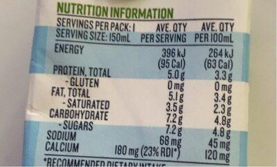 Full cream pure milk - Nutrition facts - en