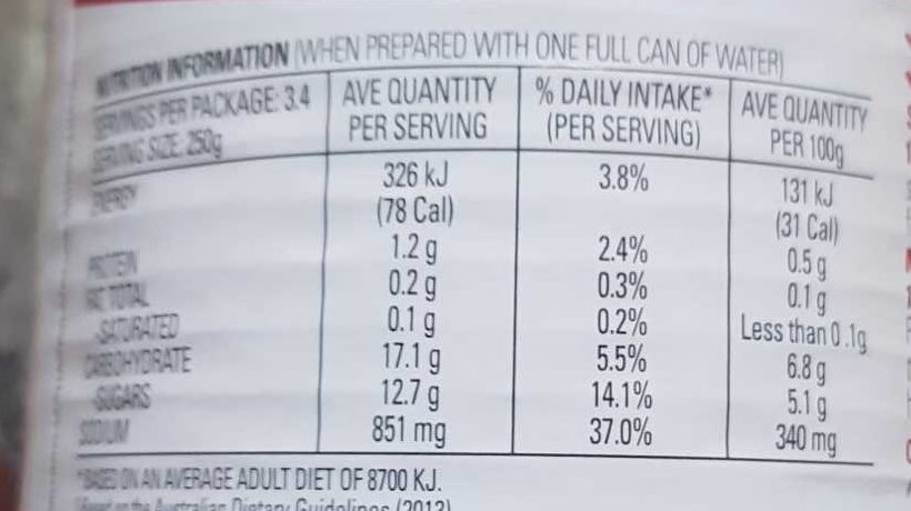 Condensed Tomato Soup - Nutrition facts