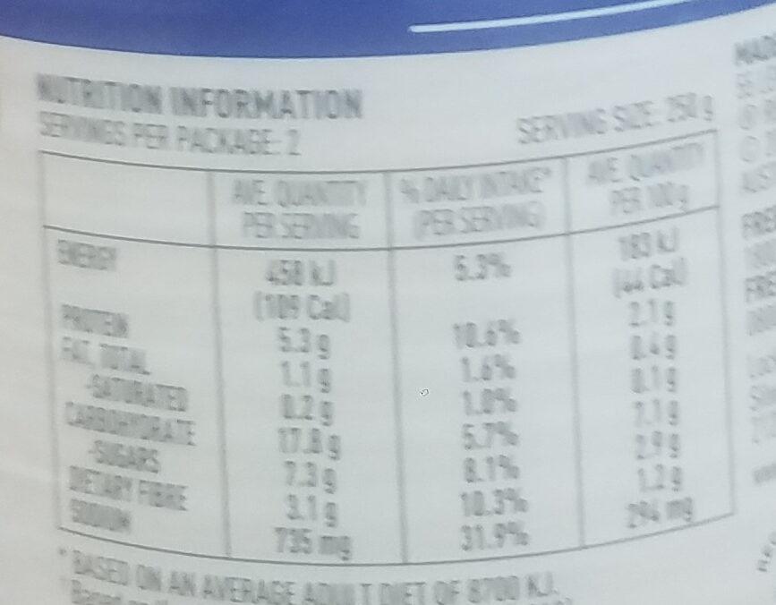 Chicken & Sweet Corn Soup - Nutrition facts - en