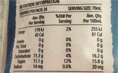 Ice Pops - Nutrition facts - en