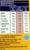 Breakfast Biscuits - Cranberry - Nutrition facts