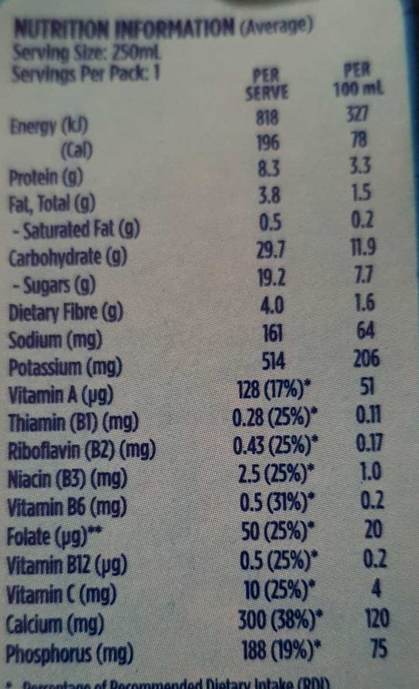 Liquid Breakfast Choc Ice - Nutrition facts