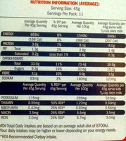 Australian Bush Foods Breakfast - Dick Smith - 500G - Nutrition facts