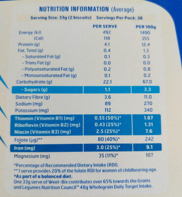 Weet-bix - Nutrition facts - en