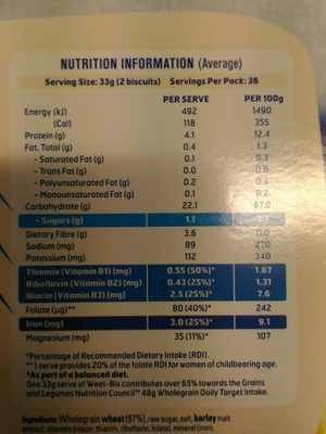 Weetbix - Nutrition facts