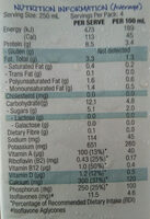 Soy Milk, Lite - Nutrition facts
