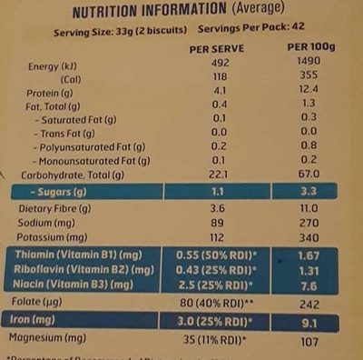 Sanitarium Weet-Bix - Nutrition facts